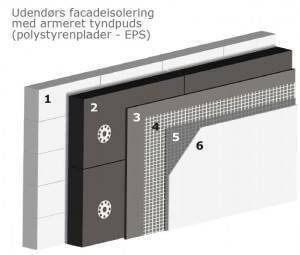 Facadeisolering - isolering af ydervægge